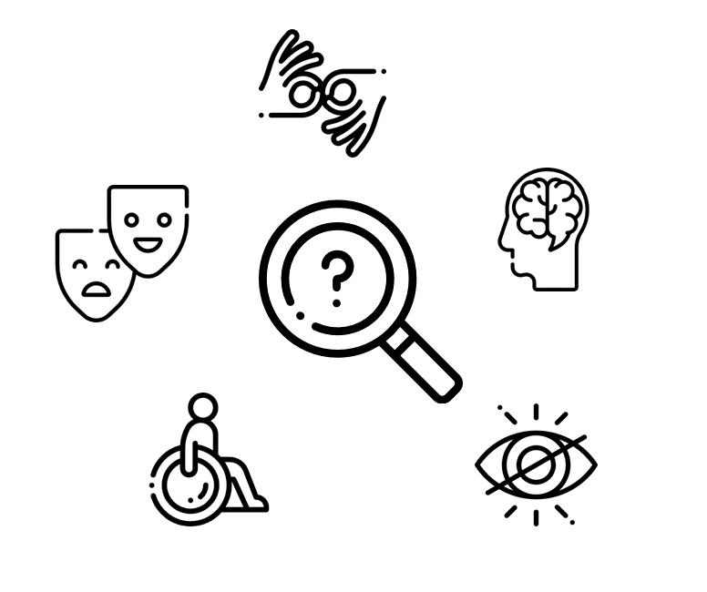 Piktogramm über die Arten von Behinderung. Mit Klick darauf öffnet sich eine Datei, welche genauer beschreibt, welche Behindertenarten vertreten werden.